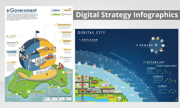 Visual-Insights_01_Digital-Strategies_750x450