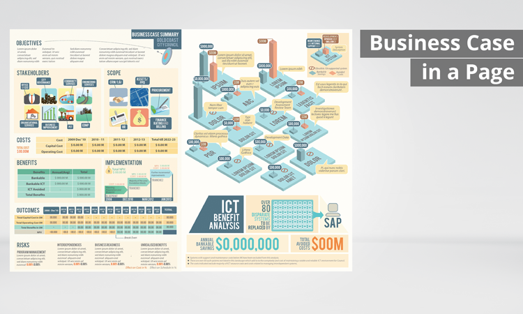 Visual-Insights_03_Business-Case-in-a-Page_750x450