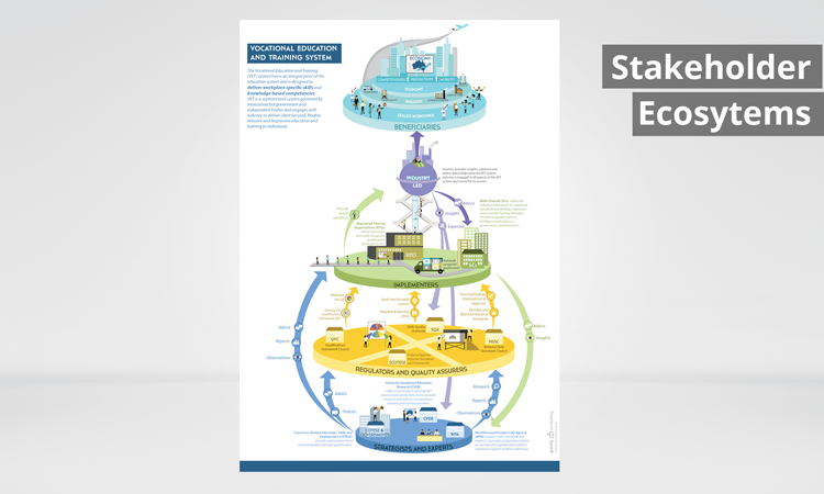 Visual-Insights_04_Stakeholder-Ecosystems_750x450